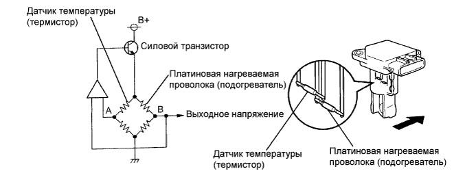 Схема ДМРВ