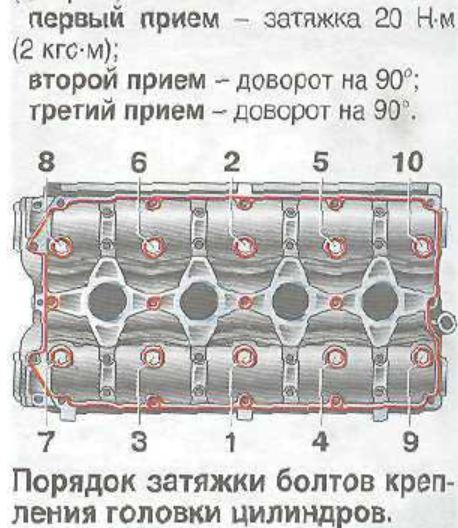Схема затяжки болтов