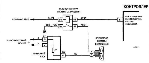 Схема работы вентилятора охлаждения
