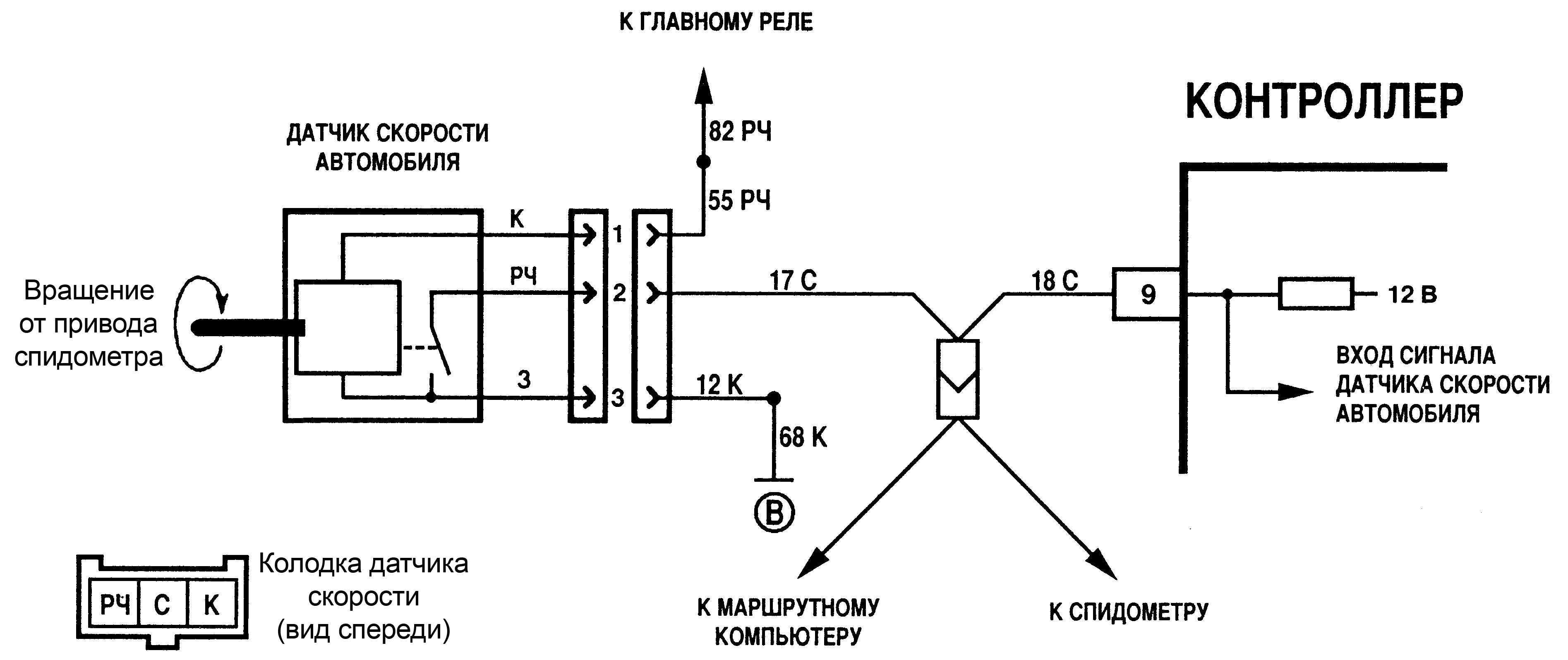 схема генератор датчика спидометра.