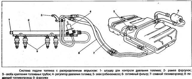 Фото №14 - ВАЗ 2110 неисправности топливной системы